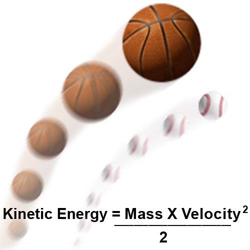 mass and kinetic energy The kinetic theory of gases correlates between macroscopic properties and microscopic they let u be the average or root-mean-square speed of a gas whose molar mass is m since n is the avogadro's number, the average kinetic calculate the kinetic energy of 1 mole of nitrogen molecules at.