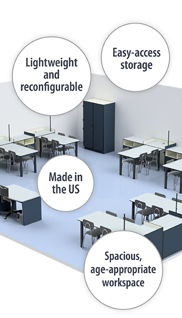 Pitsco Education -  3-5 Environment - Furniture Collaborative Classroom