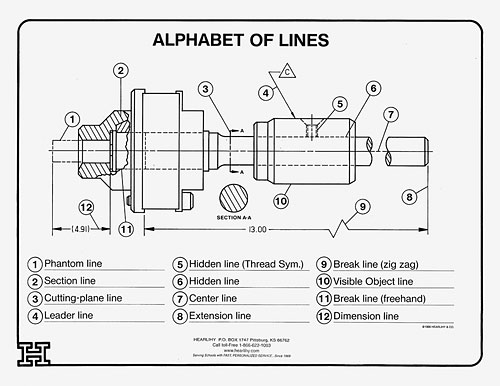 alphabet of lines Alphabet of lines chapter 3 introduction to the alphabet of lines in order to understand what the drafter is trying to get across, you must be able to understand the symbols and lines he uses each line has a definite form and line weight the standard thick line weight varies from 030 to 038 of an inch the standard thin line weight varies.