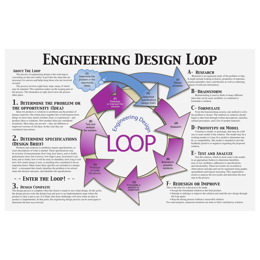 Stem School Loop: View Larger Image