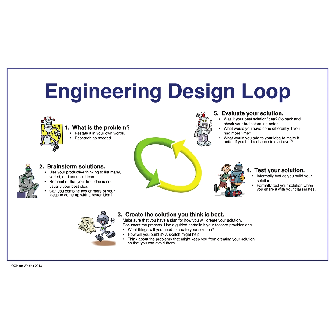 Stem School Loop: Intermediate Engineering Design Loop Poster