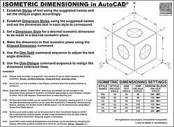 Isometric Dimensioning in AutoCAD Wall Chart